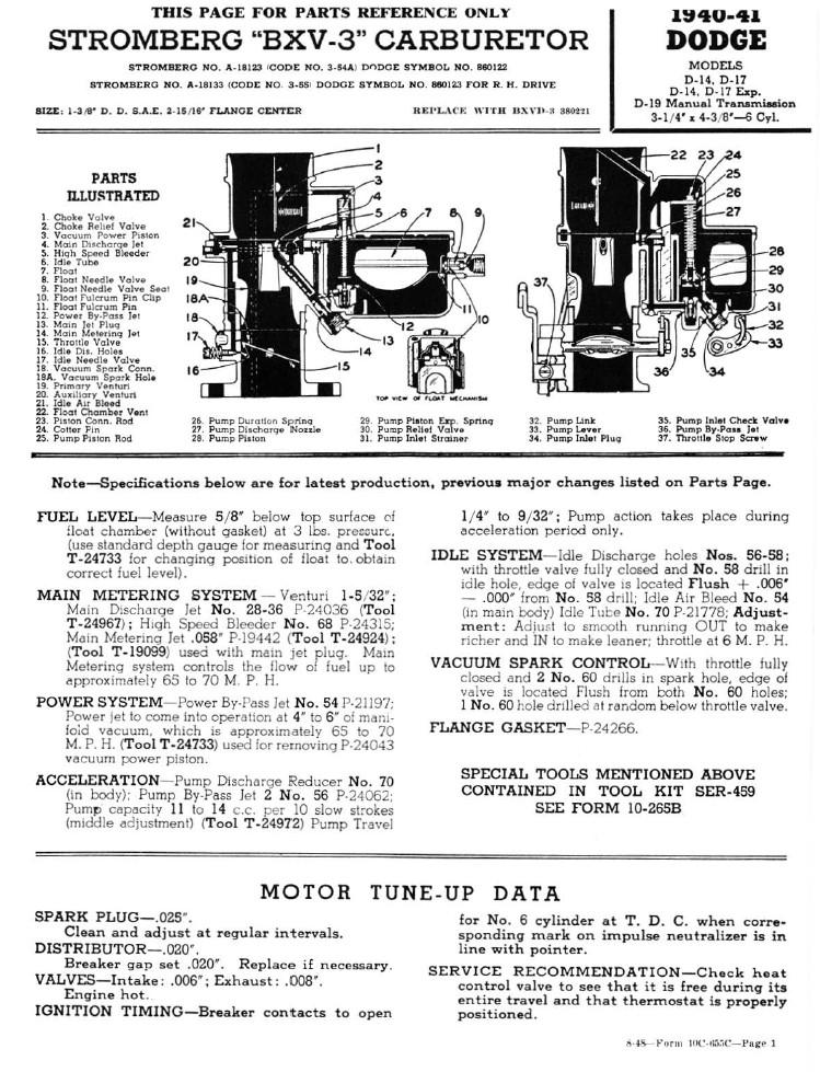 1933-1957 Stromberg BX Carburetor Service Manual PDF